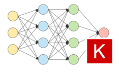 Introduction to Dense Layers for Deep Learning with