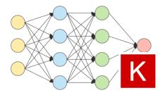Building AlexNet with Keras – MyDatahack