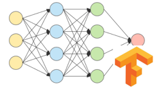 Building AlexNet with TensorFlow and Running it with AWS SageMaker